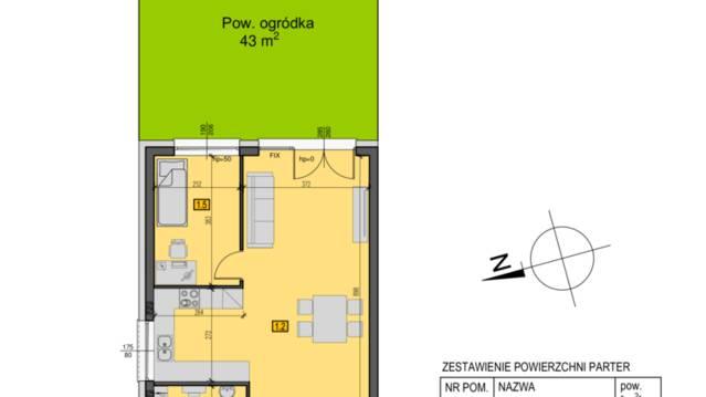 Zespół willowy Zielona Polana - etap 3B