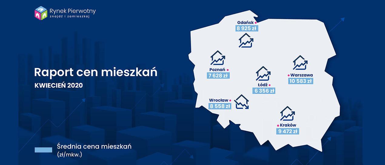 Ceny mieszkań w Polsce – kwiecień 2020 [RAPORT]