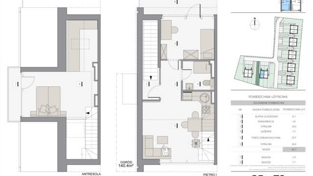 Apartamenty Cechowa - III etap