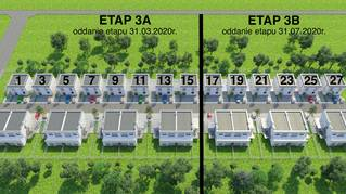 Zespół willowy Zielona Polana - etap 3A i 3B