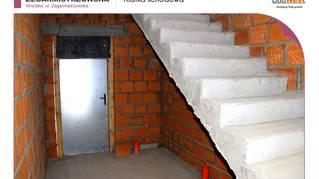 Zegarmistrzowska II – Mieszkania z ogrodami
