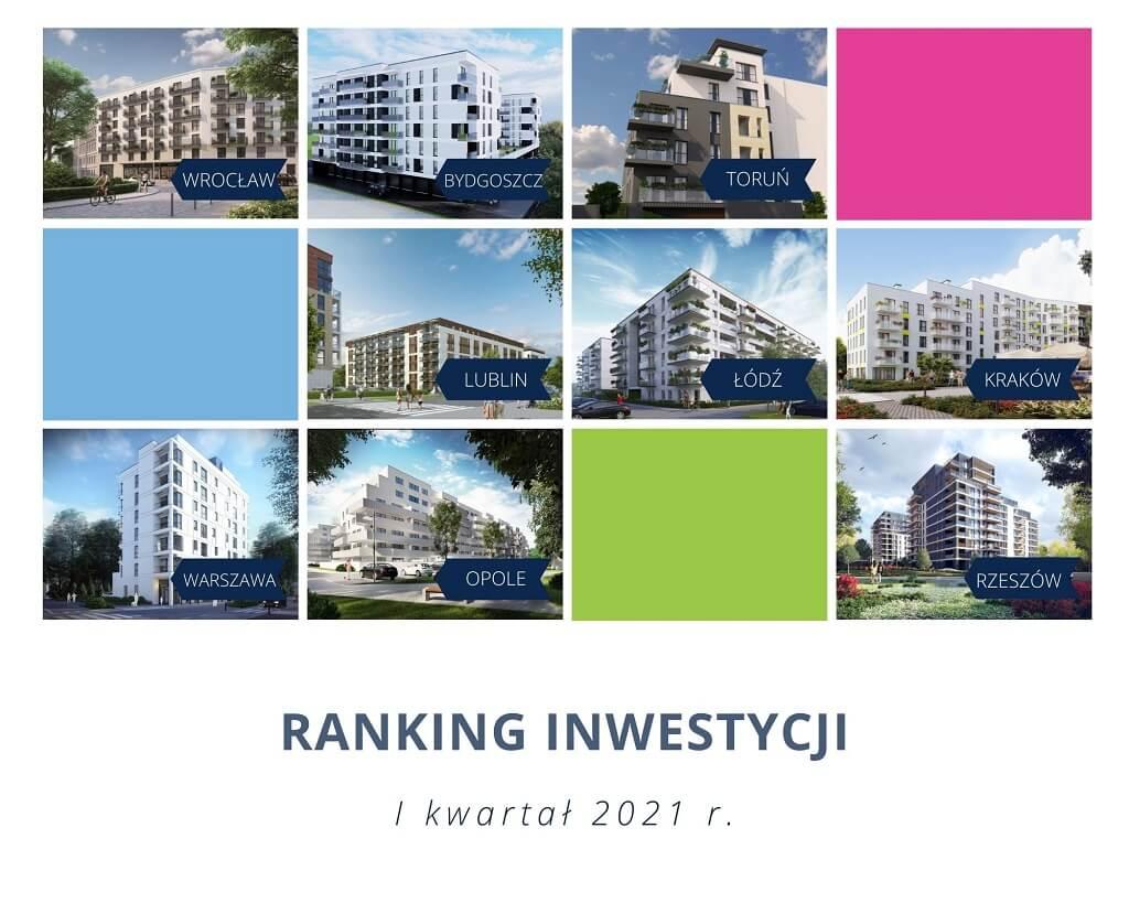 ranking inwestycji Q1 2021