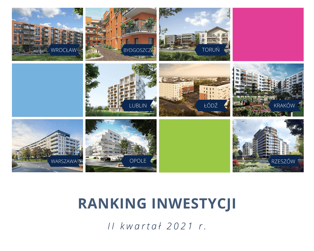 Ranking Inwestycji Q2 2021