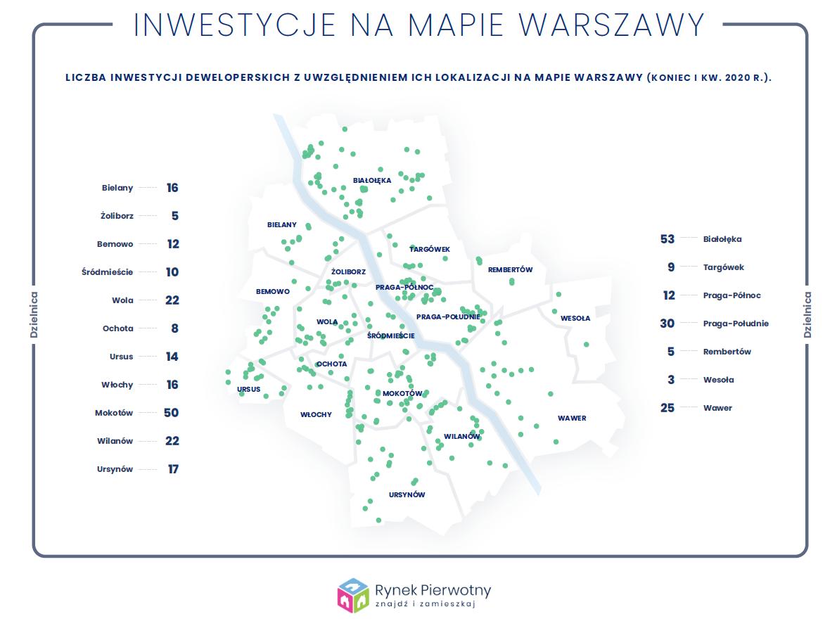 Ilość inwestycji deweloperskich w Warszawie