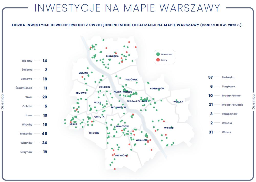 Ilość inwestycji w Warszawie III kw. 2020 - zestawienie
