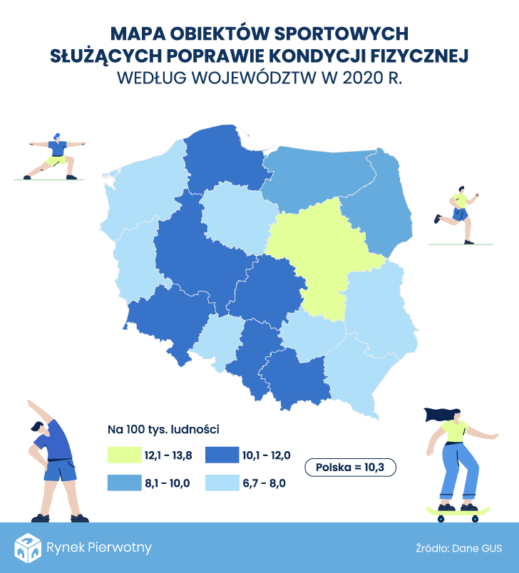 mapa obiektów sportowych