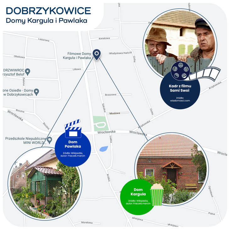 mapka wsi Dobrzykowice - domy Kargula i Pawlaka
