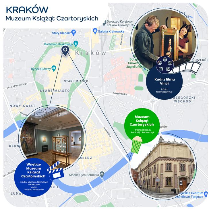 mapka Krakowa - Muzeum Czartoryskich