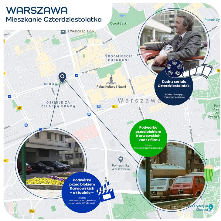 mapka Warszawy - mieszkanie Czterdziestolatka