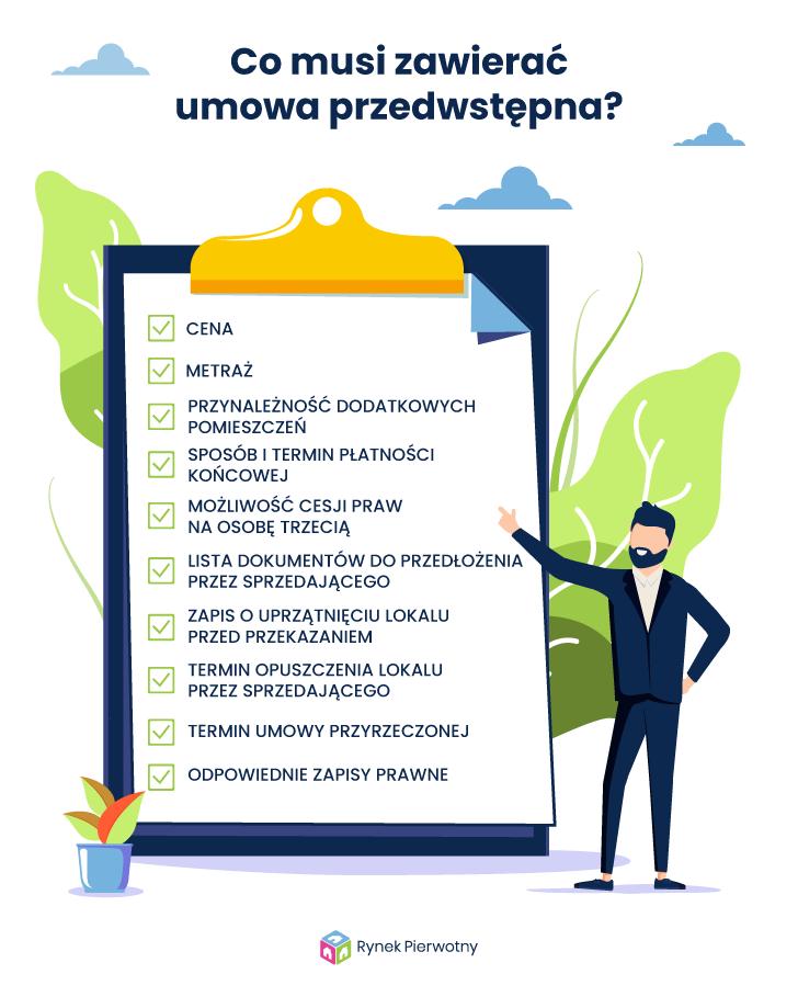 inforgrafika - co musi zawierać umowa przedwstępna